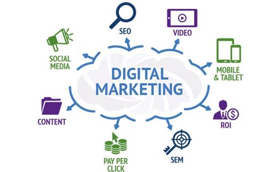Digital marketing trong cuộc sống hiện nay