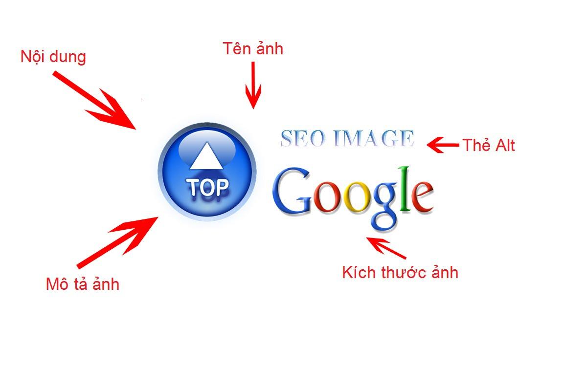 5 tips quan trọng để SEO hình ảnh hiệu quả