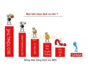 SEO keywords to top TOP Google