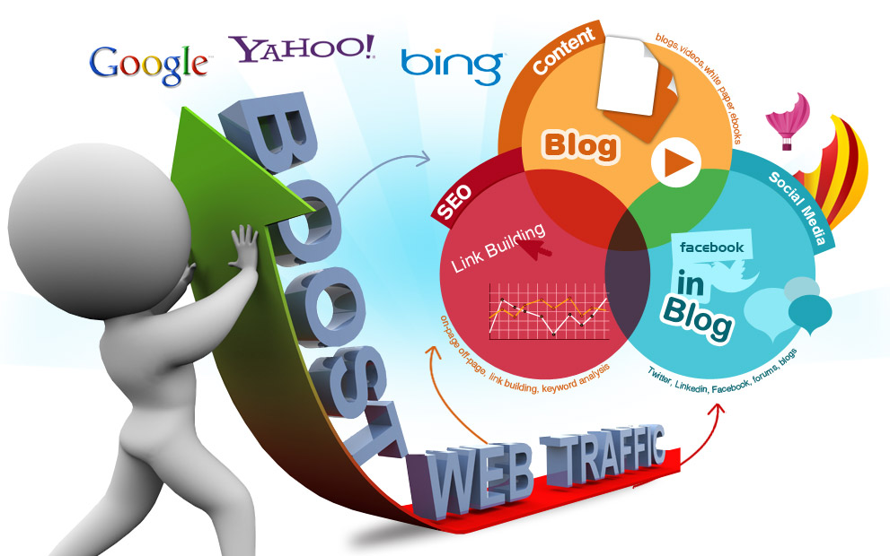 Overall SEO Services Cheap Website